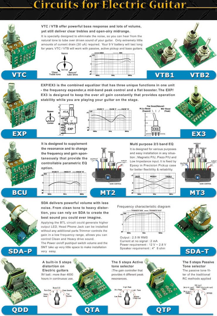 Various wiring diagram options (seems it is possible to install both  together) http://www.axesrus.com/artec.htm