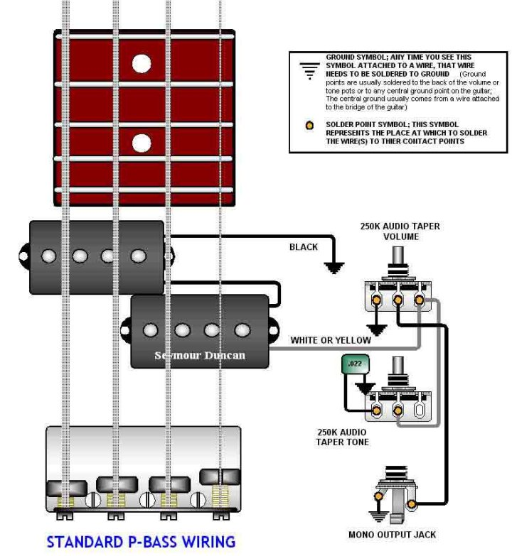 I Need A Wiring Diagrams For Yamaha Guitars Basses Rbx